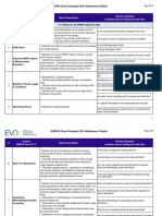 Evo Ipmvp Core Adherence-criteria 2016