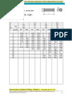MAT DIN 1481uj01_15.pdf