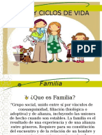 CICLO-DE-VIDA-FAMILIAR.ppt