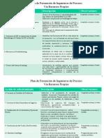 Plan Para Formacion de Ingenieros de Proceso