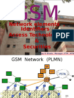 Network Access Technology Security Fin
