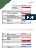 2012 IIT HC Studio Outline & Schedule