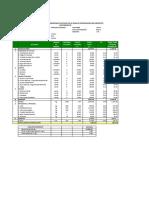 Costos de Producción Con Proyecto