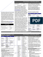 Oracle BI Cheat Sheet 11 Feb 2014 Download