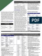 Oracle BI Cheat Sheet 11 Feb 2014 Download