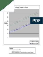 Dew Point Chart