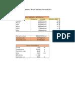 Dimensionamiento Sistema Fotovoltaico