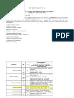 DELIBERAÇÃO N° 615 CONPORTOS DOU 16-06-16
