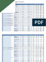 --- Anexo 5 Potencia Instalada y Efectiva FF 2015