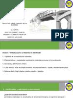 Exposicion de Mecanica de Materiales