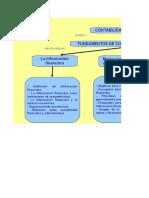 Mapa Conceptual Reconocimiento Curso