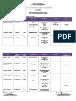 Form Faculty Profile Per Program (1)