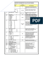 4 d parameter kualitas.pdf