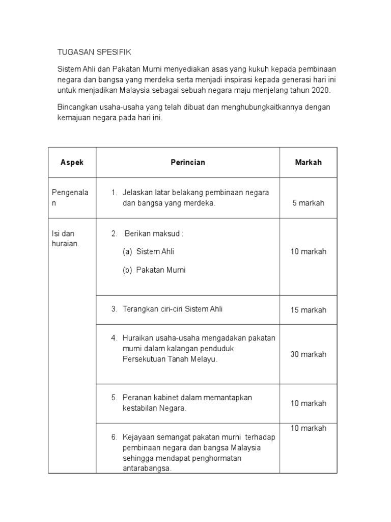 Dokumen Tips Sejarah Kertas 3 Tema 11 1 1