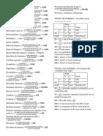 2016 formule Sanatate Publica Si Management