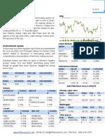 Today Equity MArket Updates Trend