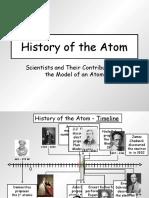 History of Atom
