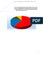 Report Survey on Perception of the Puerto Rico Police Department