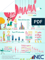 Infografia Madre