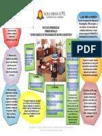 Modulo 1 - Ruta de Aprendizaje Cbpnl
