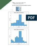 ASE366L Midterm Statistics