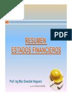 2. Indices Financieros
