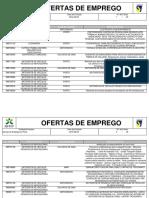 Serviços de Emprego Do Grande Porto- Ofertas Ativas a 25 08 16