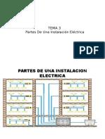 Partes de Una Instalacion Electrica