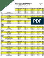 Estatisticas Futsal Escolinhas 2015