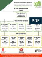 ORGANIGRAMA RESPONSABILIDAD SOCIAL 2016.pdf