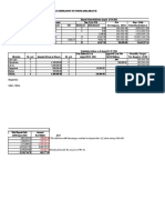 WEEKLY  REPORTS OF DEP. & LOANS  2015.xlsx