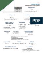 Formulario Ciencia de Los Materiales