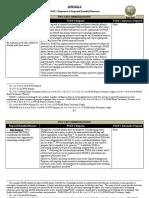 Pg&e Appendix b 7-18-16