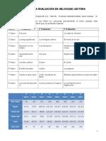 Textos Para Evaluación de Velocidad Lectora