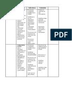 Planificación Anual Ingles Octavo
