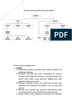 Struktur Organisasi Kapal Nusa Jaya Abadi