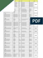List SANF Juli 2016.pdf
