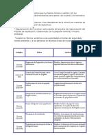 normas DE CHILE
