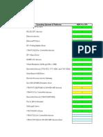 RSLinx Driver Compatibility Matrix v10