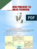 Fondos Publicos 2015.pptx