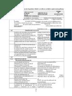 Guía de Requisitos OHSAS a Verificar