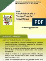 Clase 1- Administración Estratégica y Competitiva