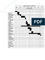 FinL Gantt Chart Promise