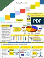 IndiGo Airline_Strategy Presentation by Suddhwasattwa Mukherjee