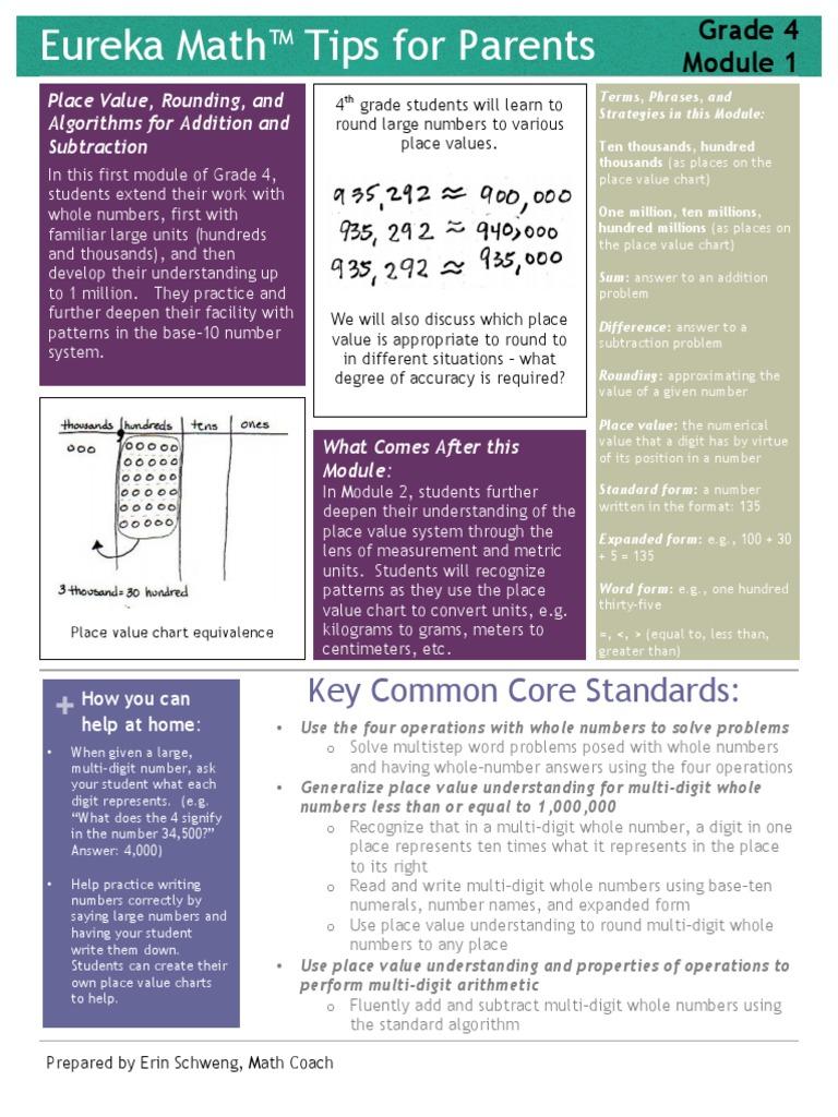 module 1 | Subtraction | Physics & Mathematics