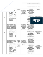 Estructura Del Proceso de Práctica Pedagógica 2-2016