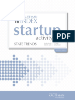 Kauffman Index of Startup Activity