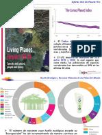 Living Planet Report 2014 y Biodiversidad