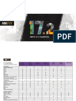 ANSYS Capabilities Brochure 17.2