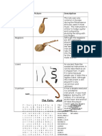 renassaince instrument table matrix task